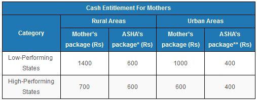 [Watch/Read] Why Masahun Khatun And 50,000 Pregnant Women Died