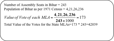 Process-for-calculating-the-Value-of-MLA-vote