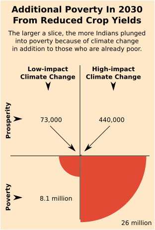 climate-change-3
