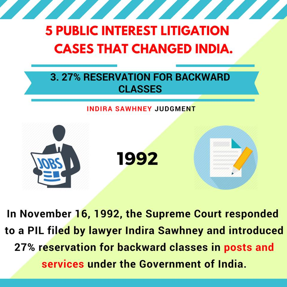 Know About Five Public Interest Litigation Cases That Changed India10,000 Applications From 500+ Cities, This Youth Leadership Program Is Coveted By The Passionate Youth Of IndiaReview ArticleShare your StoryReport ErrorKeep up with the world