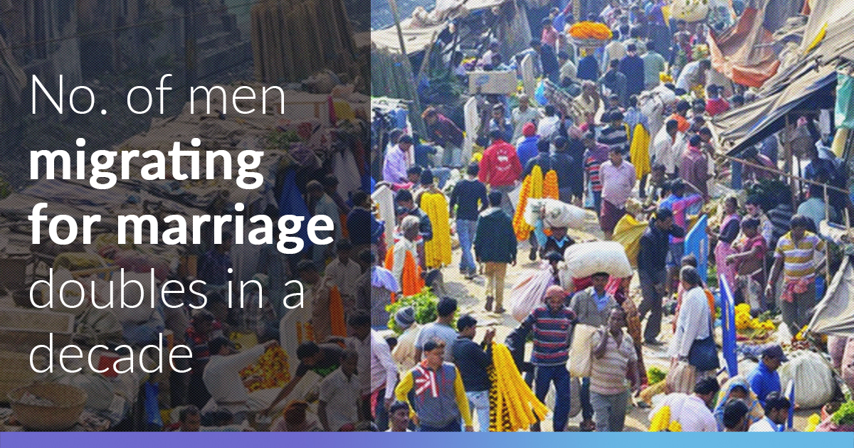 Men Are Migrating For Marriage More Than Ever, Figure Doubles In The Last Decade